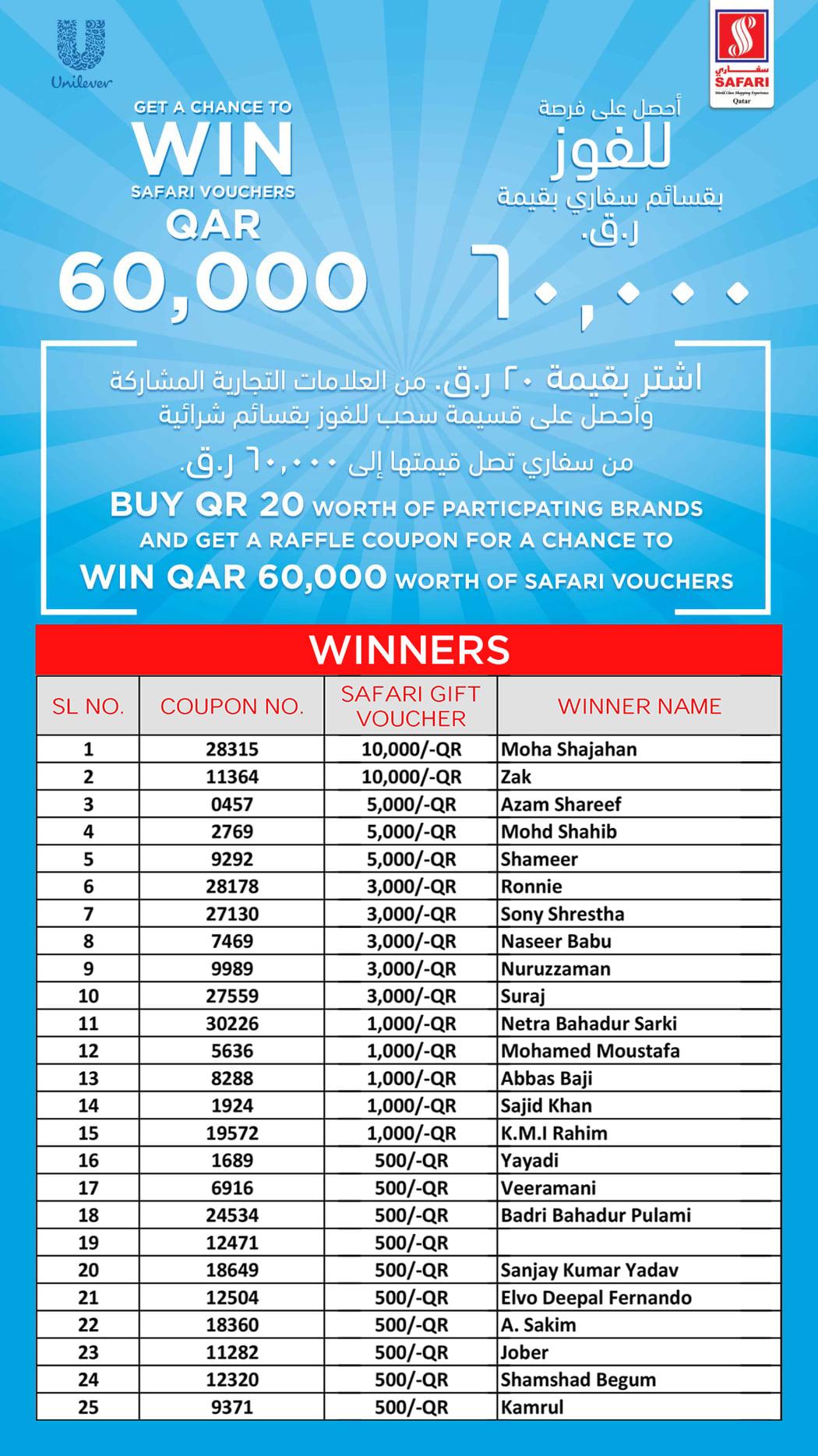 Unilever – Win QAR 60000